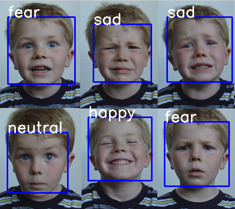 Final, sorry, facial expressions recognition think